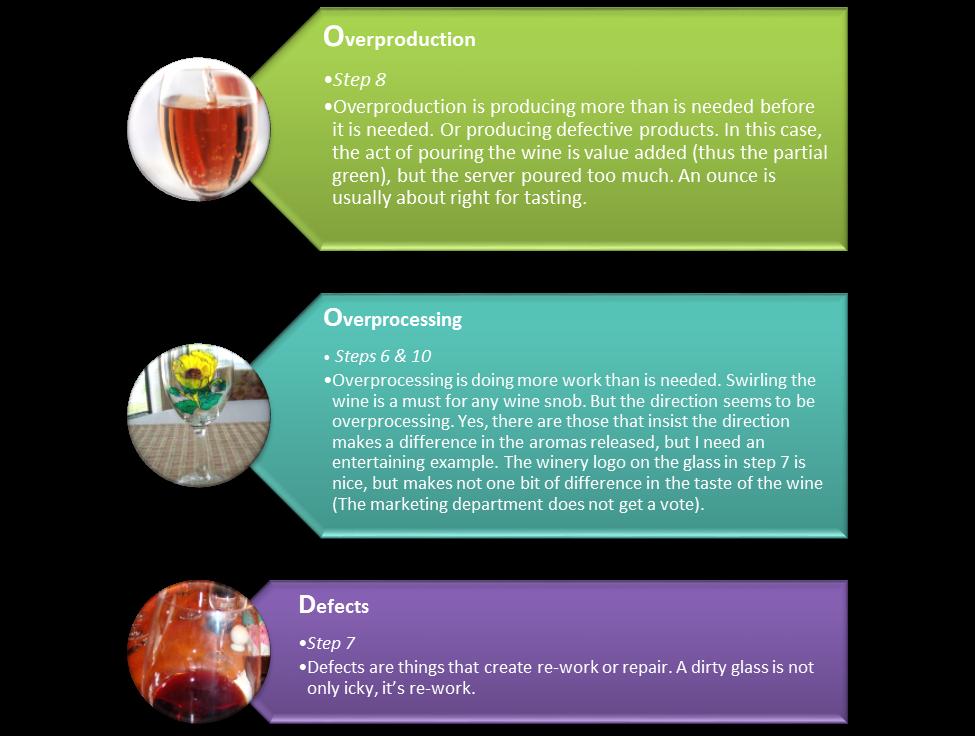 wine waste steps 2
