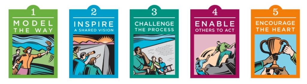 the five practices of exemplary leadership® model