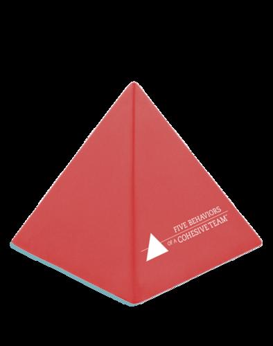 Five_Behaviors_Stress_Pyramid