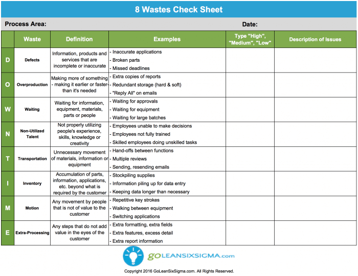 8 wastes checksheet
