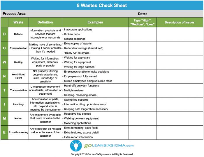 8 wastes checksheet