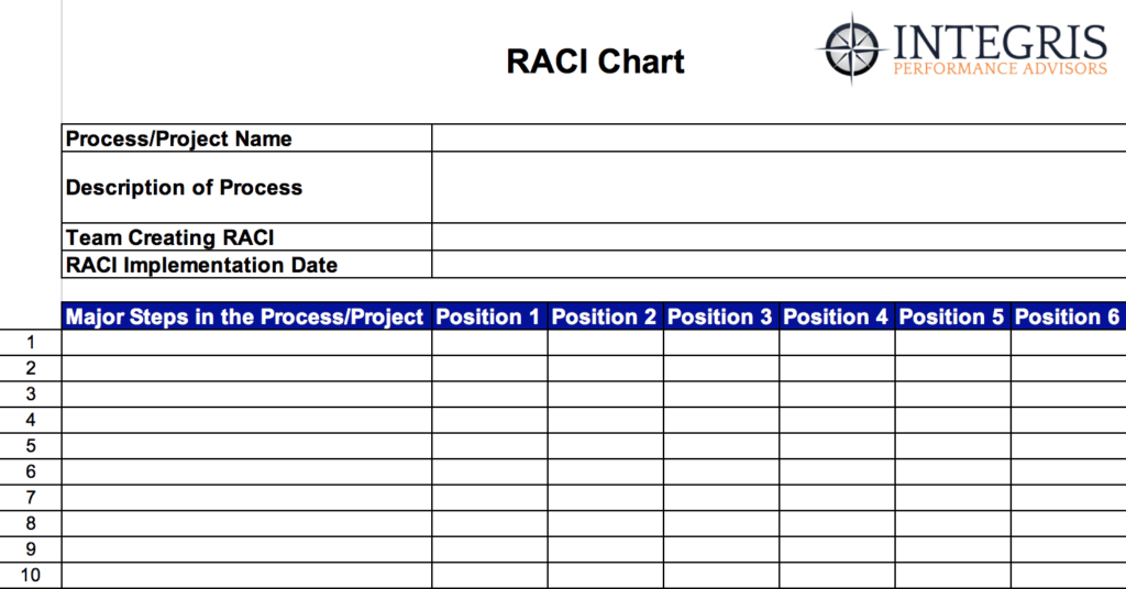 process improvement archives